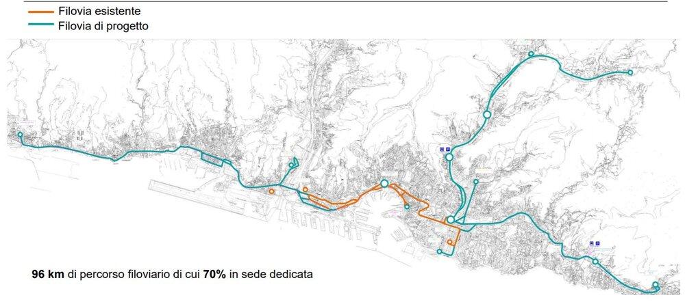Oranžově stávající síť, zeleně projektovaná. (zdroj: Comune di Genova)