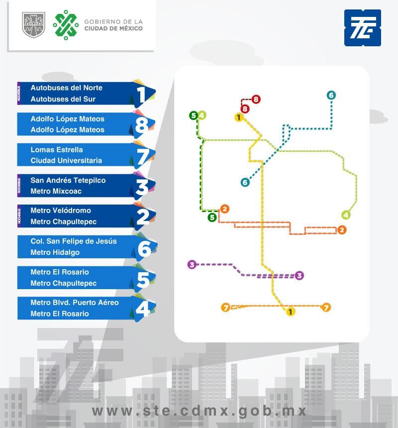 Stav sítě v roce 2020. (zdroj: STE)